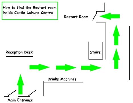 Restart Map
